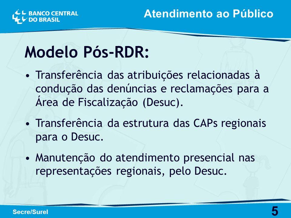5 Secre/Surel Modelo Pós-RDR: Transferência das atribuições relacionadas à condução das denúncias e reclamações para a Área de Fiscalização (Desuc). T