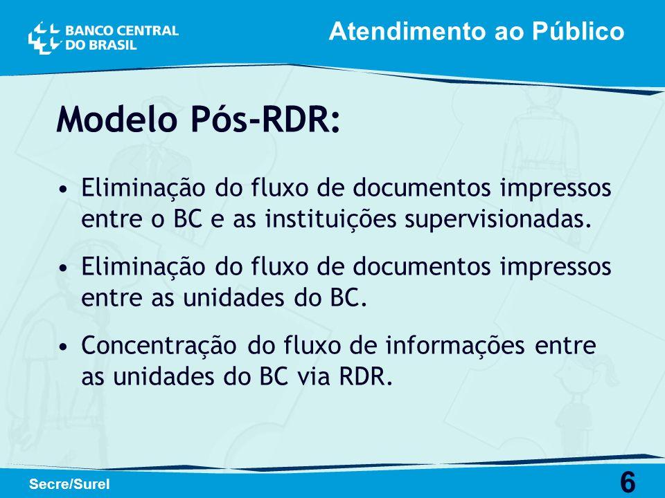 6 Secre/Surel Modelo Pós-RDR: Eliminação do fluxo de documentos impressos entre o BC e as instituições supervisionadas. Eliminação do fluxo de documen