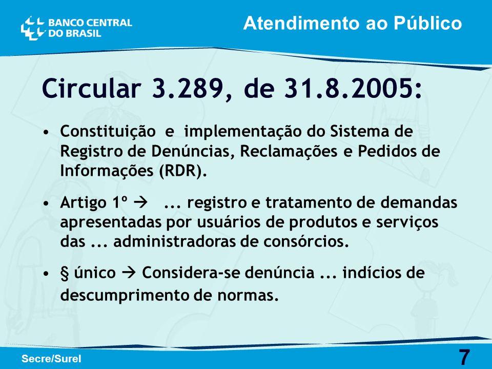 7 Secre/Surel Circular 3.289, de 31.8.2005: Constituição e implementação do Sistema de Registro de Denúncias, Reclamações e Pedidos de Informações (RD