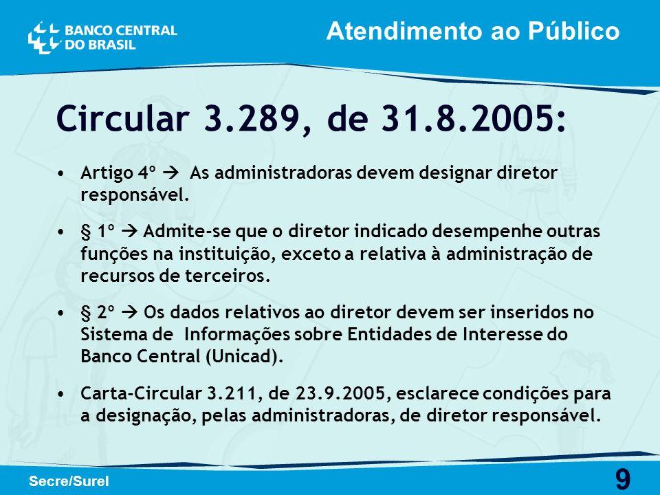9 Secre/Surel Circular 3.289, de 31.8.2005: Artigo 4º As administradoras devem designar diretor responsável. § 1º Admite-se que o diretor indicado des