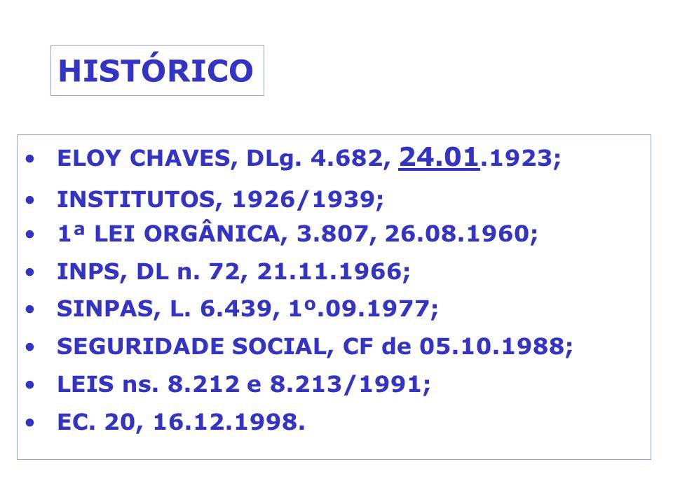 HISTÓRICO ELOY CHAVES, DLg. 4.682, 24.01.1923; INSTITUTOS, 1926/1939; 1ª LEI ORGÂNICA, 3.807, 26.08.1960; INPS, DL n. 72, 21.11.1966; SINPAS, L. 6.439