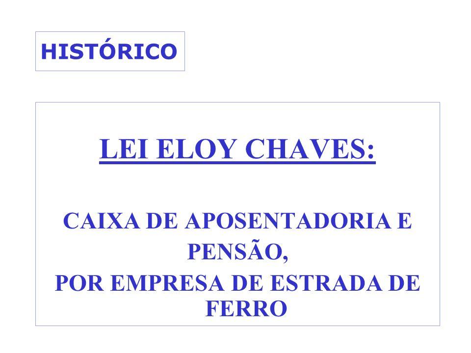 HISTÓRICO LEI ELOY CHAVES: CAIXA DE APOSENTADORIA E PENSÃO, POR EMPRESA DE ESTRADA DE FERRO