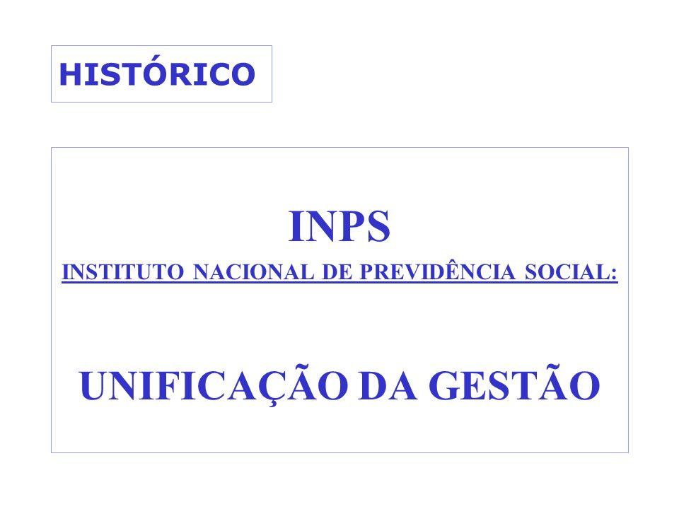 HISTÓRICO INPS INSTITUTO NACIONAL DE PREVIDÊNCIA SOCIAL: UNIFICAÇÃO DA GESTÃO
