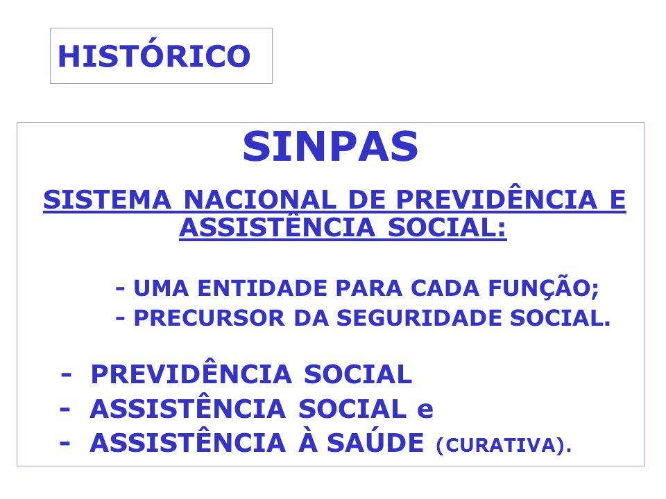 HISTÓRICO SINPAS SISTEMA NACIONAL DE PREVIDÊNCIA E ASSISTÊNCIA SOCIAL: - UMA ENTIDADE PARA CADA FUNÇÃO; - PRECURSOR DA SEGURIDADE SOCIAL. - PREVIDÊNCI