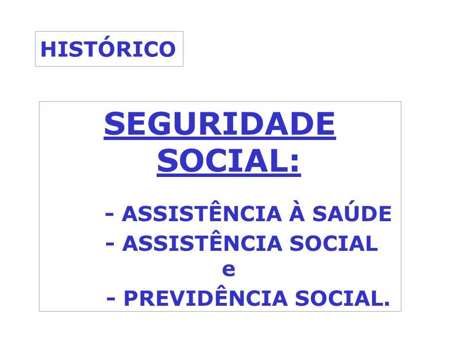 HISTÓRICO SEGURIDADE SOCIAL: - ASSISTÊNCIA À SAÚDE - ASSISTÊNCIA SOCIAL e - PREVIDÊNCIA SOCIAL.