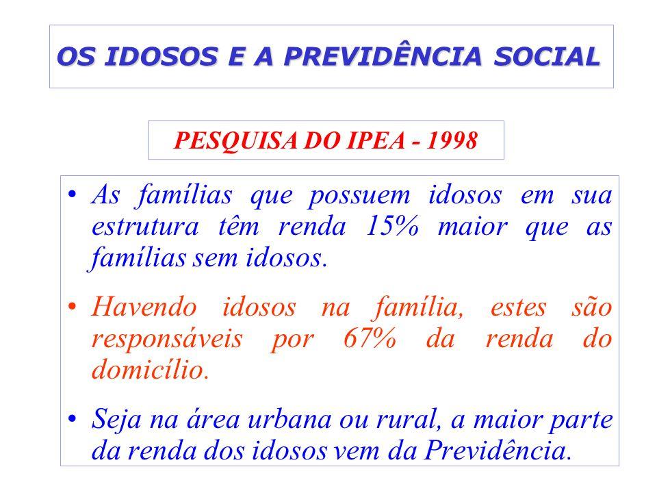 OS IDOSOS E A PREVIDÊNCIA SOCIAL As famílias que possuem idosos em sua estrutura têm renda 15% maior que as famílias sem idosos. Havendo idosos na fam