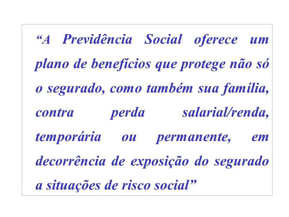 A Previdência Social oferece um plano de benefícios que protege não só o segurado, como também sua família, contra perda salarial/renda, temporária ou