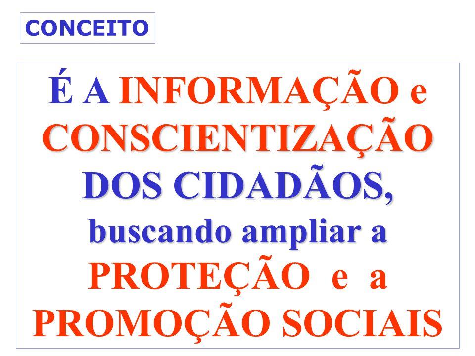 CONSCIENTIZAÇÃO DOS CIDADÃOS, buscando ampliar a É A INFORMAÇÃO e CONSCIENTIZAÇÃO DOS CIDADÃOS, buscando ampliar a PROTEÇÃO e a PROMOÇÃO SOCIAIS CONCE