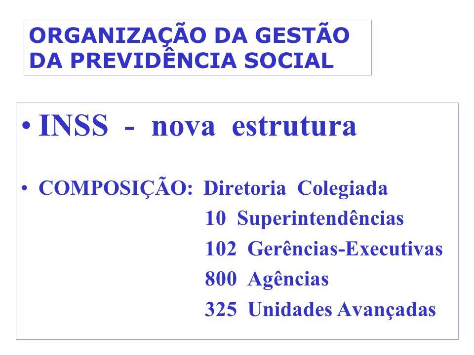 ORGANIZAÇÃO DA GESTÃO DA PREVIDÊNCIA SOCIAL INSS - nova estrutura COMPOSIÇÃO: Diretoria Colegiada 10 Superintendências 102 Gerências-Executivas 800 Ag