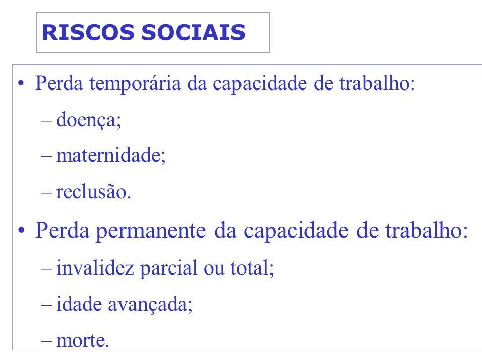 RISCOS SOCIAIS Perda temporária da capacidade de trabalho: –doença; –maternidade; –reclusão. Perda permanente da capacidade de trabalho: –invalidez pa