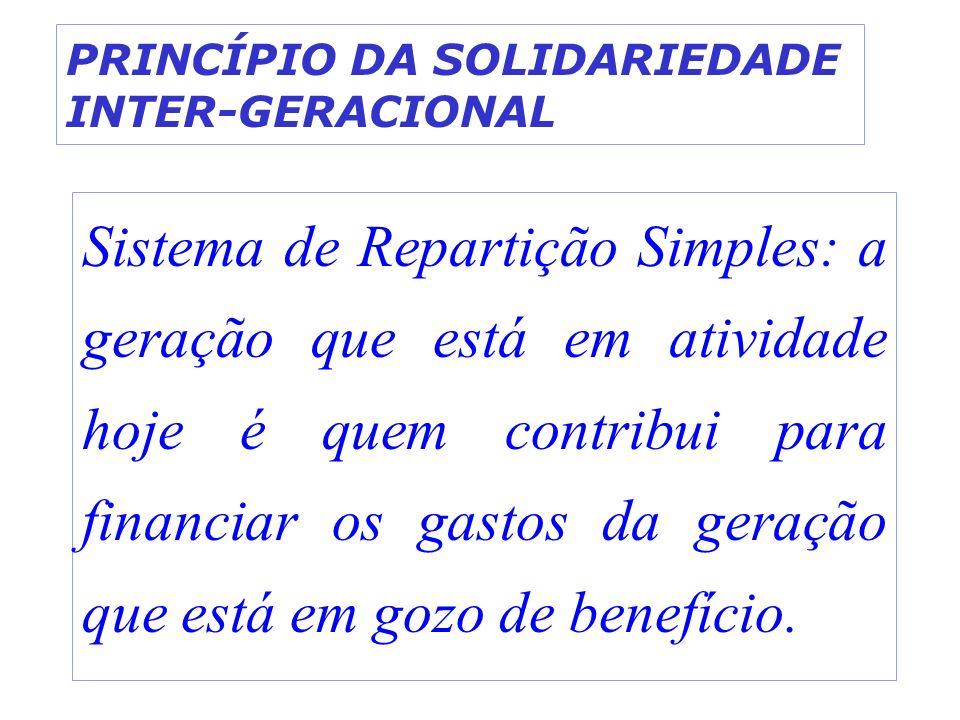 PRINCÍPIO DA SOLIDARIEDADE INTER-GERACIONAL Sistema de Repartição Simples: a geração que está em atividade hoje é quem contribui para financiar os gas