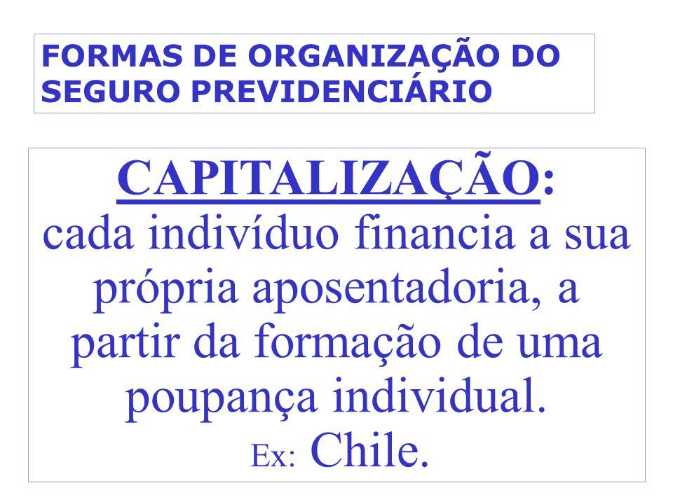 CAPITALIZAÇÃO: cada indivíduo financia a sua própria aposentadoria, a partir da formação de uma poupança individual. Ex: Chile. FORMAS DE ORGANIZAÇÃO