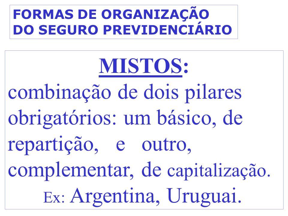 MISTOS: combinação de dois pilares obrigatórios: um básico, de repartição, e outro, complementar, de capitalização. Ex: Argentina, Uruguai. FORMAS DE