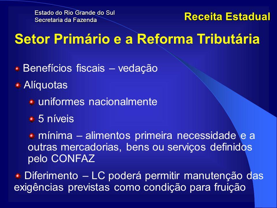 Estado do Rio Grande do Sul Secretaria da Fazenda Receita Estadual Benefícios fiscais – vedação Alíquotas uniformes nacionalmente 5 níveis mínima – al