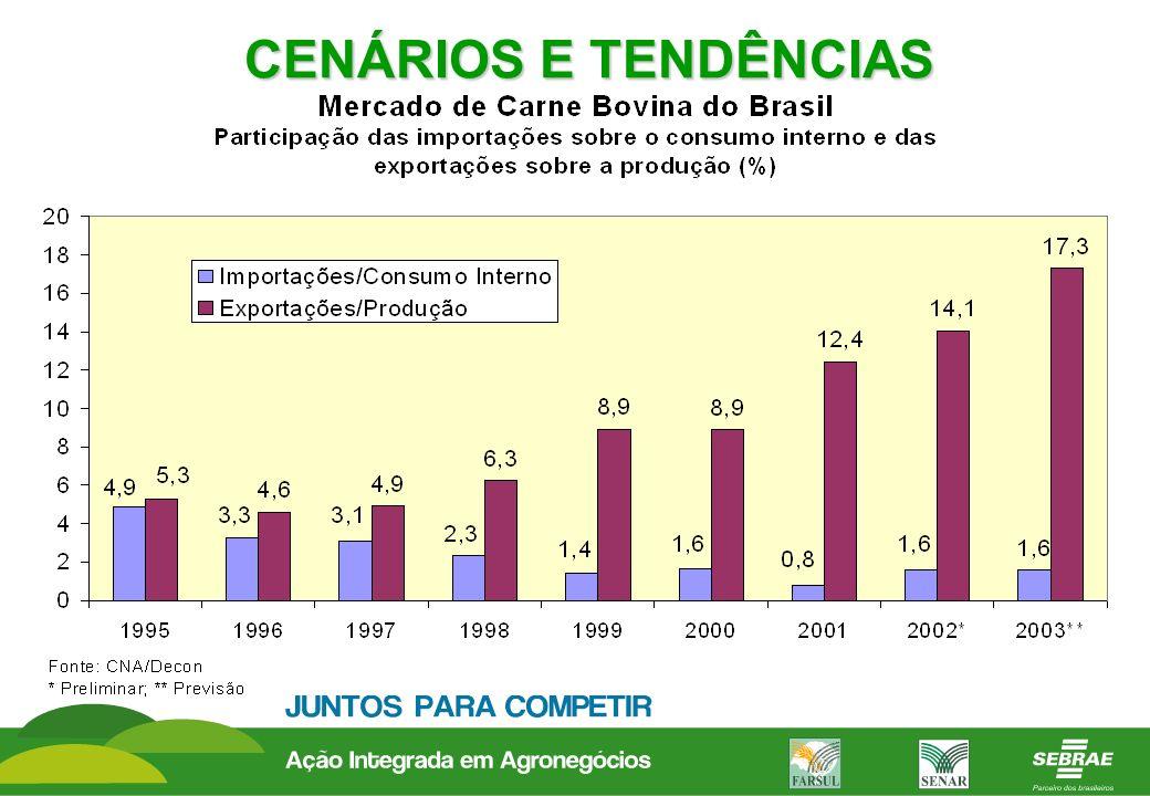 CENÁRIOS E TENDÊNCIAS