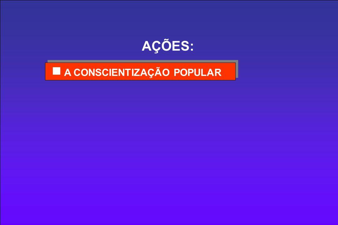 A CONSCIENTIZAÇÃO POPULAR AÇÕES: