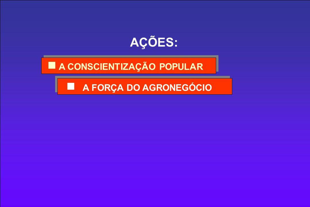 A FORÇA DO AGRONEGÓCIO A CONSCIENTIZAÇÃO POPULAR AÇÕES: