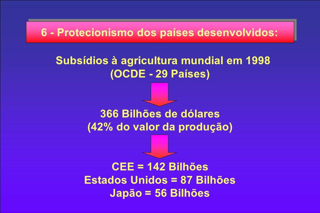 Subsídios à agricultura mundial em 1998 (OCDE - 29 Países) 366 Bilhões de dólares (42% do valor da produção) CEE = 142 Bilhões Estados Unidos = 87 Bilhões Japão = 56 Bilhões 6 - Protecionismo dos países desenvolvidos: