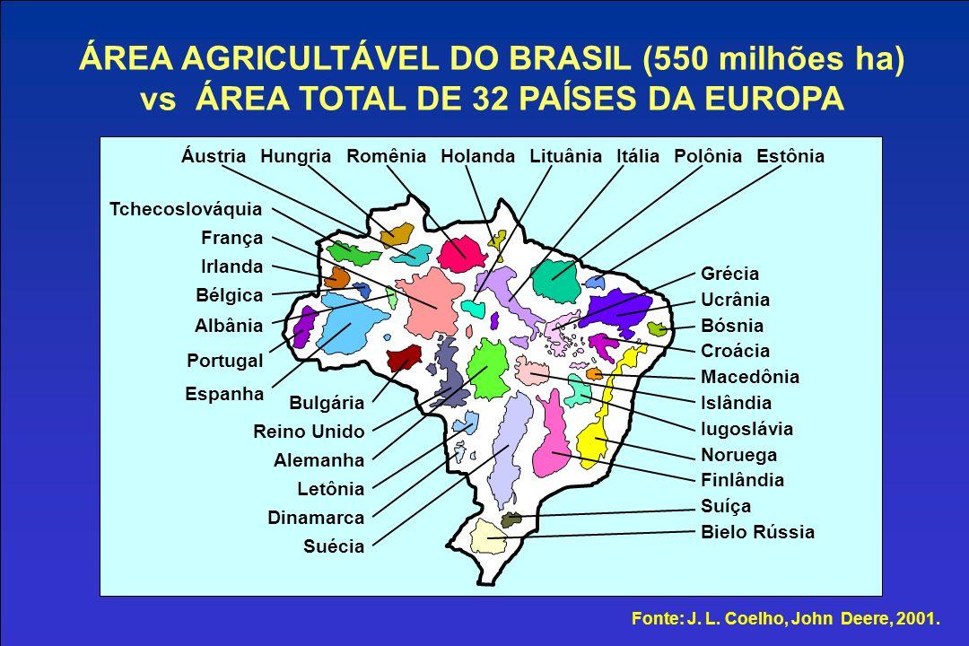 ÁREA AGRICULTÁVEL DO BRASIL (550 milhões ha) vs ÁREA TOTAL DE 32 PAÍSES DA EUROPA