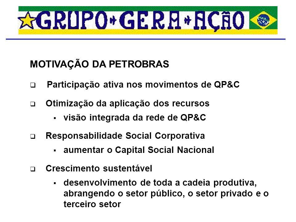 Atores da Rede Nacional de QPC MBC Gespu- blica DF MG SC PR TO GO FNQ FÓRUM PROG EST.