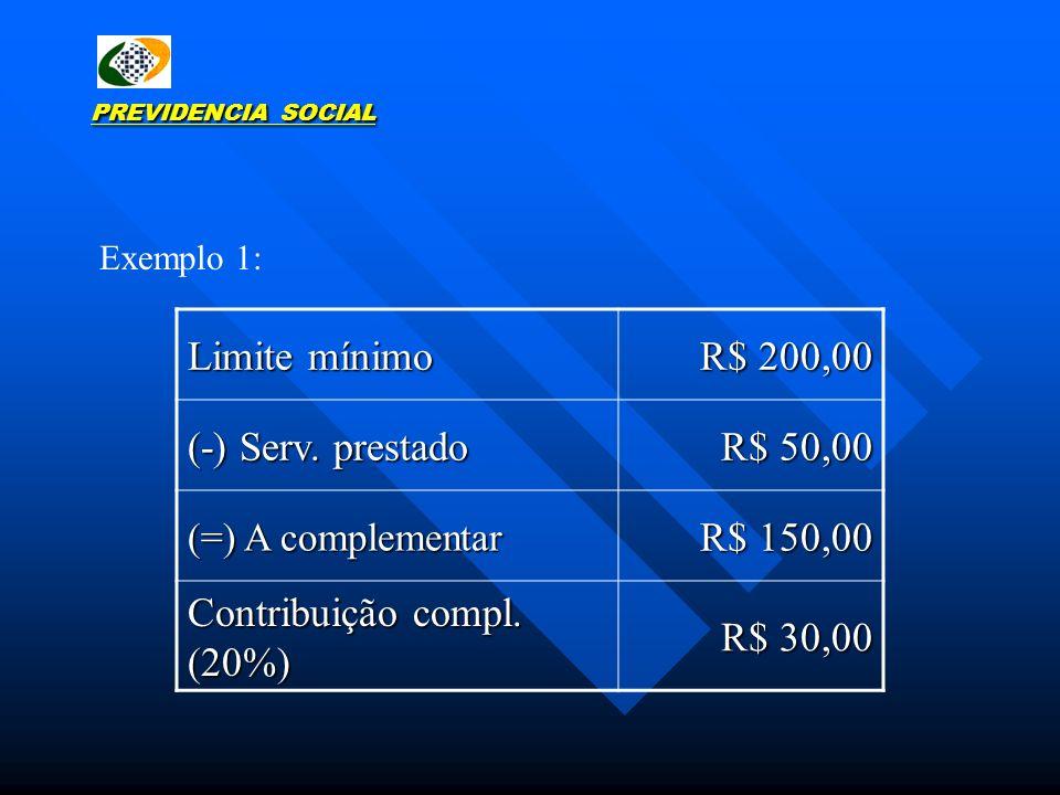 PREVIDENCIA SOCIAL Limite mínimo R$ 200,00 (-) Serv. prestado R$ 50,00 (=) A complementar R$ 150,00 Contribuição compl. (20%) R$ 30,00 Exemplo 1: