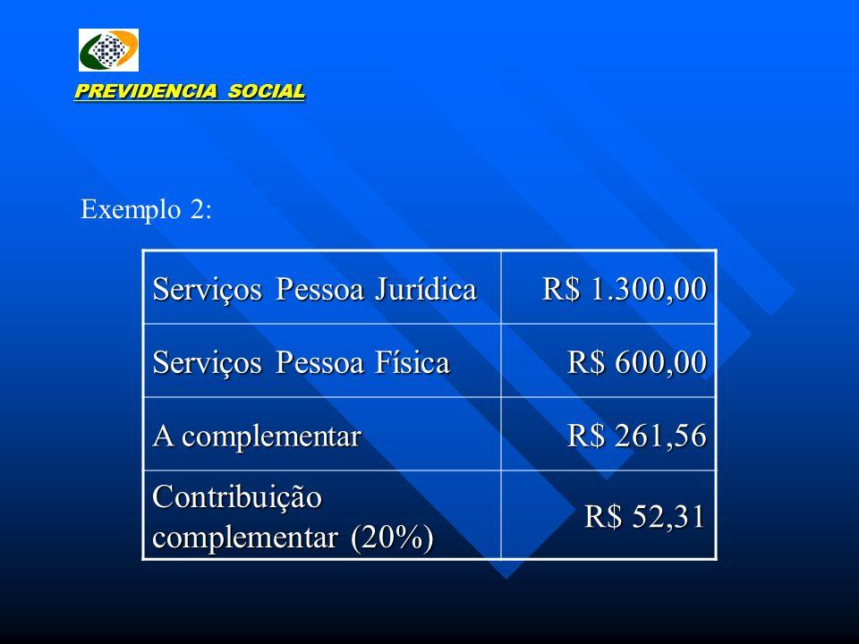 PREVIDENCIA SOCIAL Serviços Pessoa Jurídica R$ 1.300,00 Serviços Pessoa Física R$ 600,00 A complementar R$ 261,56 Contribuição complementar (20%) R$ 5
