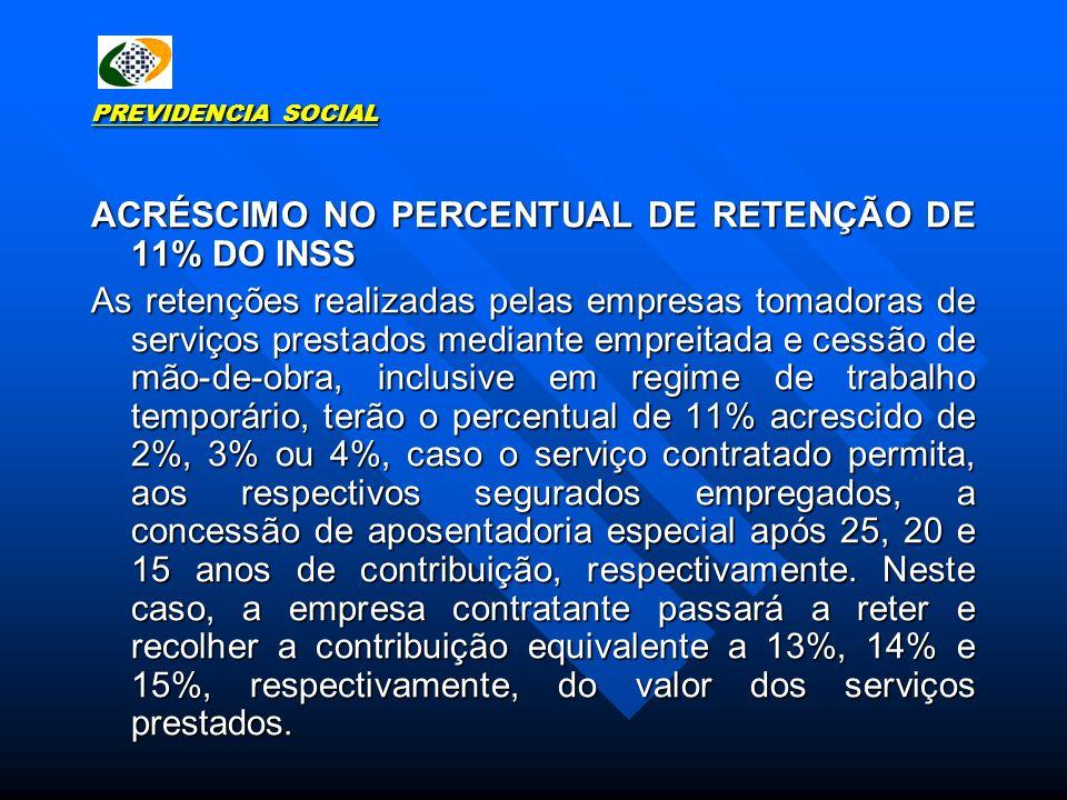 PREVIDENCIA SOCIAL ACRÉSCIMO NO PERCENTUAL DE RETENÇÃO DE 11% DO INSS As retenções realizadas pelas empresas tomadoras de serviços prestados mediante