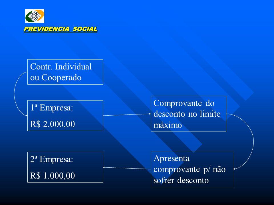PREVIDENCIA SOCIAL Contr. Individual ou Cooperado 1ª Empresa: R$ 2.000,00 2ª Empresa: R$ 1.000,00 Comprovante do desconto no limite máximo Apresenta c