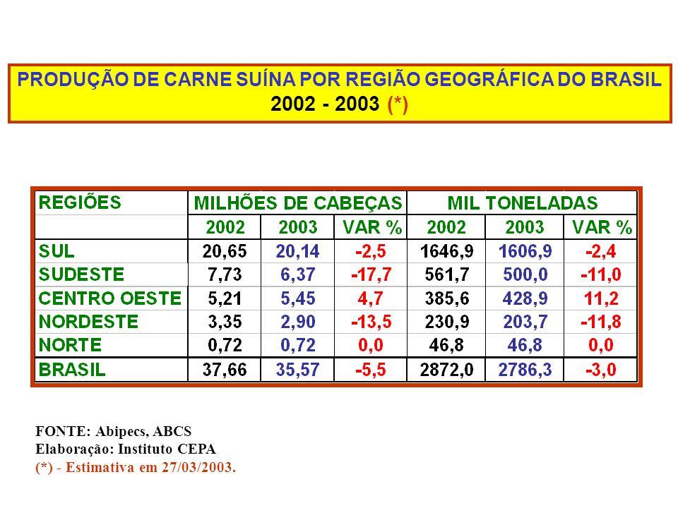 PRODUÇÃO DE CARNE SUÍNA POR REGIÃO GEOGRÁFICA DO BRASIL 2002 - 2003 (*) FONTE: Abipecs, ABCS Elaboração: Instituto CEPA (*) - Estimativa em 27/03/2003