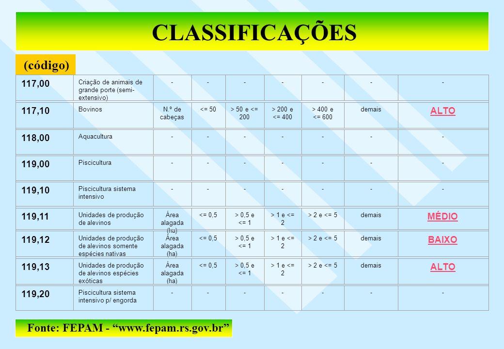 CLASSIFICAÇÕES 117,00 Criação de animais de grande porte (semi- extensivo) ------- 117,10 BovinosN.º de cabeças <= 50> 50 e <= 200 > 200 e <= 400 > 40
