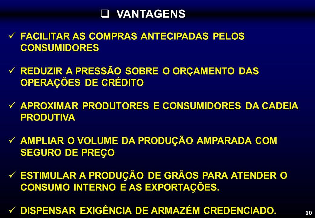 10 FACILITAR AS COMPRAS ANTECIPADAS PELOS CONSUMIDORES REDUZIR A PRESSÃO SOBRE O ORÇAMENTO DAS OPERAÇÕES DE CRÉDITO APROXIMAR PRODUTORES E CONSUMIDORES DA CADEIA PRODUTIVA AMPLIAR O VOLUME DA PRODUÇÃO AMPARADA COM SEGURO DE PREÇO ESTIMULAR A PRODUÇÃO DE GRÃOS PARA ATENDER O CONSUMO INTERNO E AS EXPORTAÇÕES.