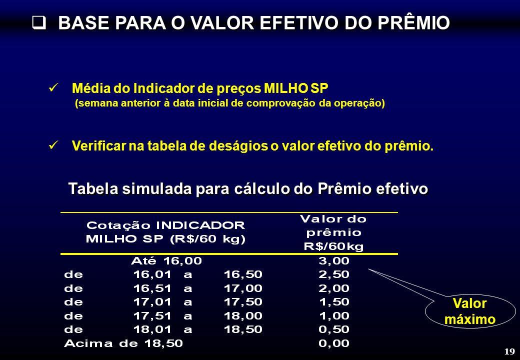 19 Média do Indicador de preços MILHO SP (semana anterior à data inicial de comprovação da operação) Verificar na tabela de deságios o valor efetivo do prêmio.