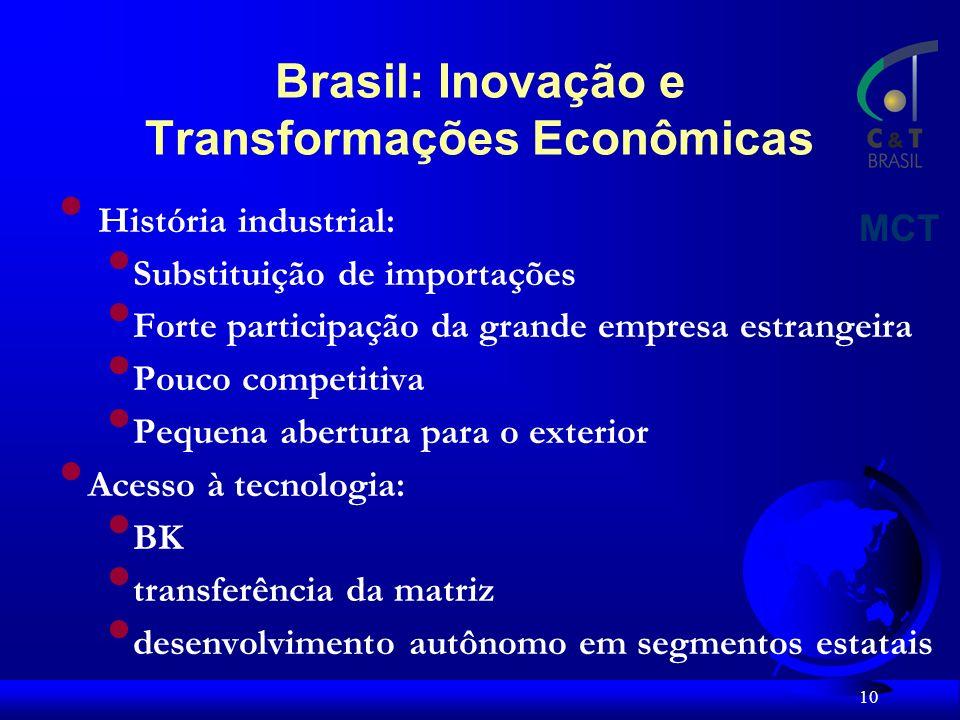 10 História industrial: Substituição de importações Forte participação da grande empresa estrangeira Pouco competitiva Pequena abertura para o exterior Acesso à tecnologia: BK transferência da matriz desenvolvimento autônomo em segmentos estatais MCT Brasil: Inovação e Transformações Econômicas