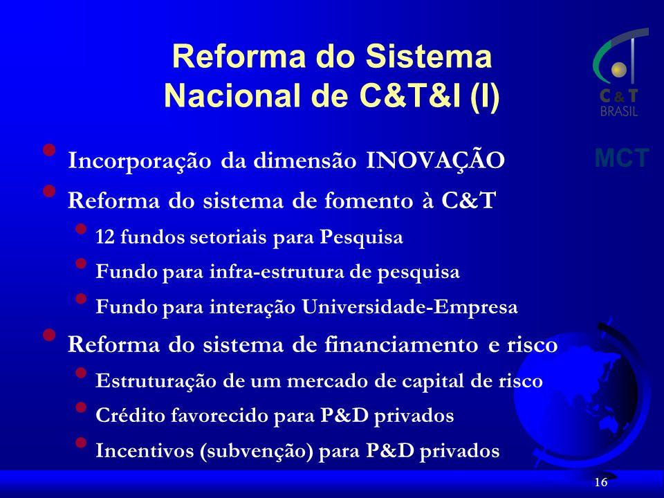 16 Incorporação da dimensão INOVAÇÃO Reforma do sistema de fomento à C&T 12 fundos setoriais para Pesquisa Fundo para infra-estrutura de pesquisa Fundo para interação Universidade-Empresa Reforma do sistema de financiamento e risco Estruturação de um mercado de capital de risco Crédito favorecido para P&D privados Incentivos (subvenção) para P&D privados MCT Reforma do Sistema Nacional de C&T&I (I)