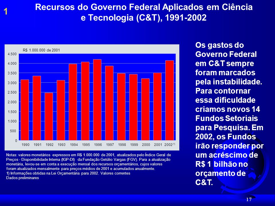 17 Recursos do Governo Federal Aplicados em Ciência e Tecnologia (C&T), 1991-2002 1 Os gastos do Governo Federal em C&T sempre foram marcados pela instabilidade.