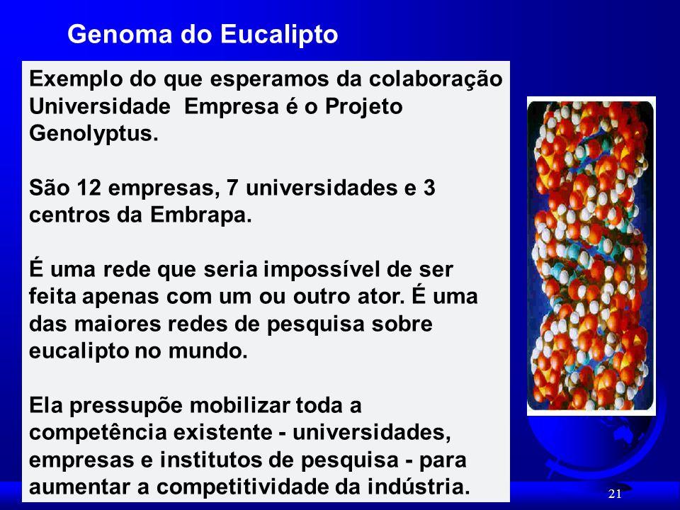 21 Exemplo do que esperamos da colaboração Universidade Empresa é o Projeto Genolyptus.