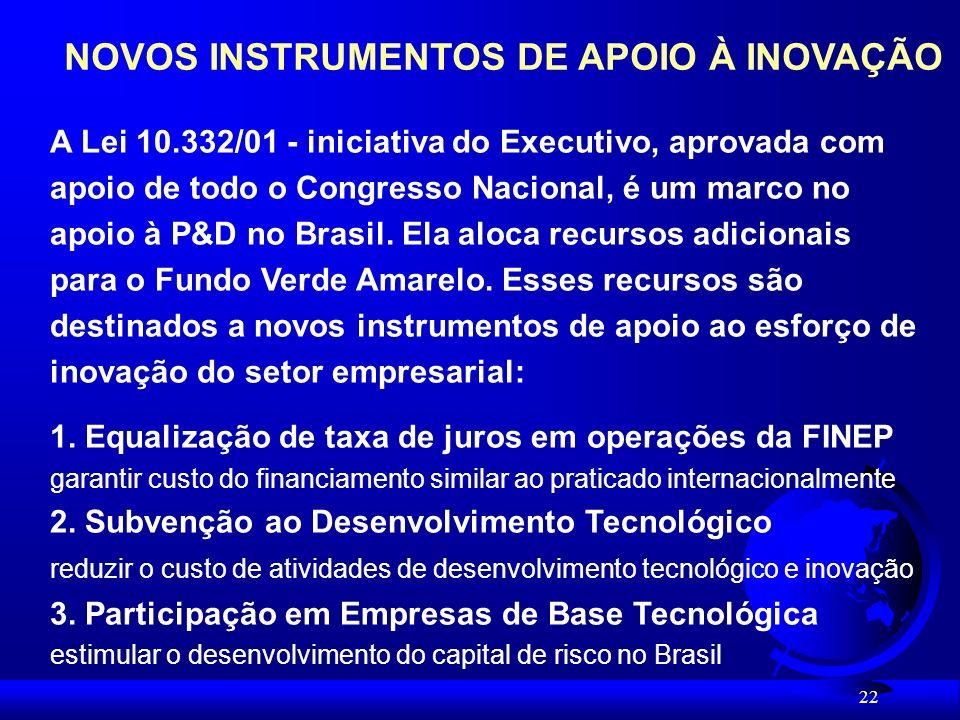 22 NOVOS INSTRUMENTOS DE APOIO À INOVAÇÃO A Lei 10.332/01 - iniciativa do Executivo, aprovada com apoio de todo o Congresso Nacional, é um marco no apoio à P&D no Brasil.