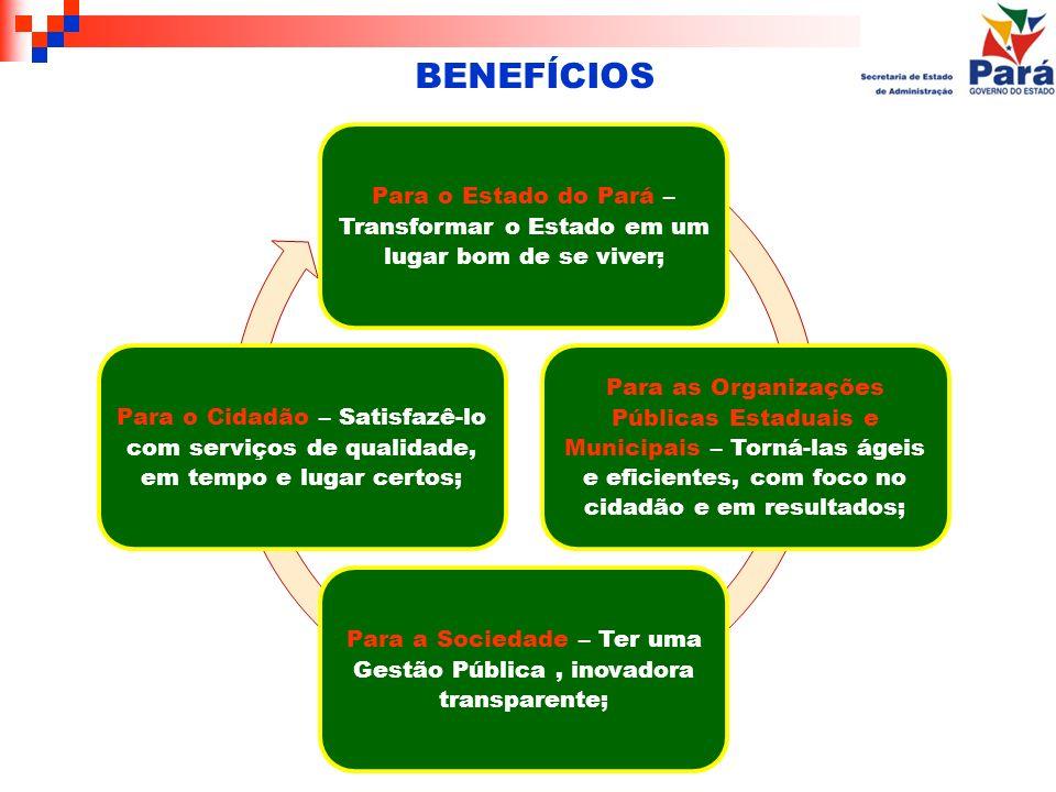 Para o Estado do Pará – Transformar o Estado em um lugar bom de se viver; Para as Organizações Públicas Estaduais e Municipais – Torná-las ágeis e efi