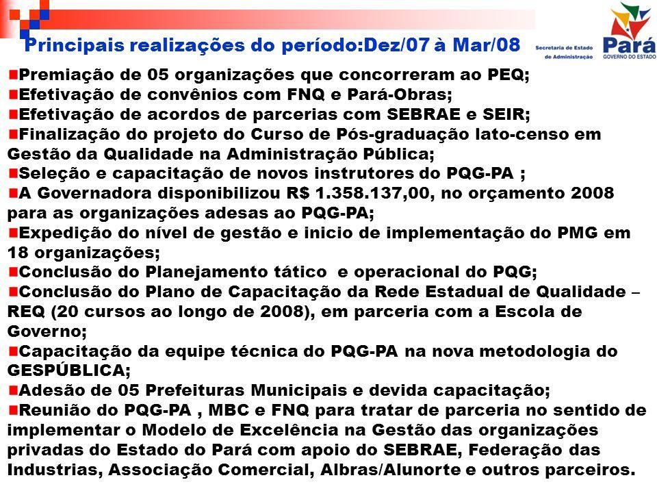13 Principais realizações do período:Dez/07 à Mar/08 Premiação de 05 organizações que concorreram ao PEQ; Efetivação de convênios com FNQ e Pará-Obras