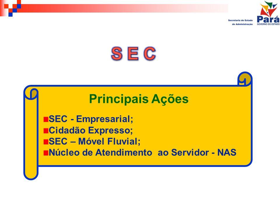 Principais Ações SEC - Empresarial; Cidadão Expresso; SEC – Móvel Fluvial; Núcleo de Atendimento ao Servidor - NAS