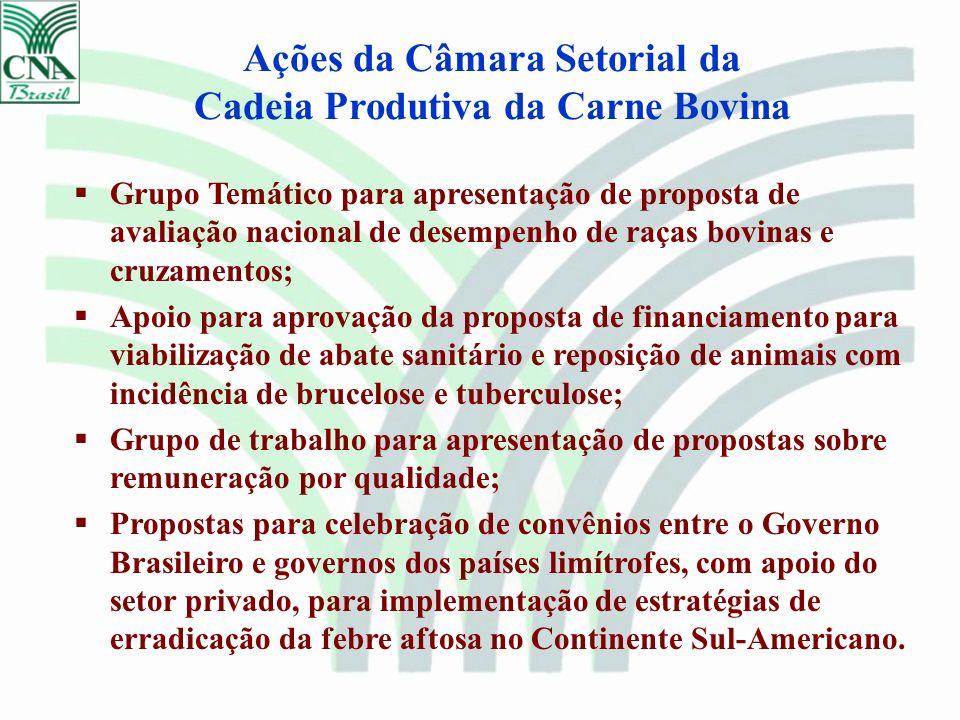Grupo Temático para apresentação de proposta de avaliação nacional de desempenho de raças bovinas e cruzamentos; Apoio para aprovação da proposta de f