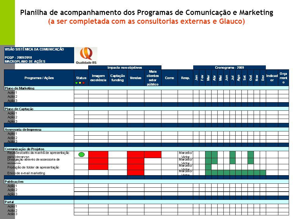 Planilha de acompanhamento dos Programas de Comunicação e Marketing (a ser completada com as consultorias externas e Glauco)