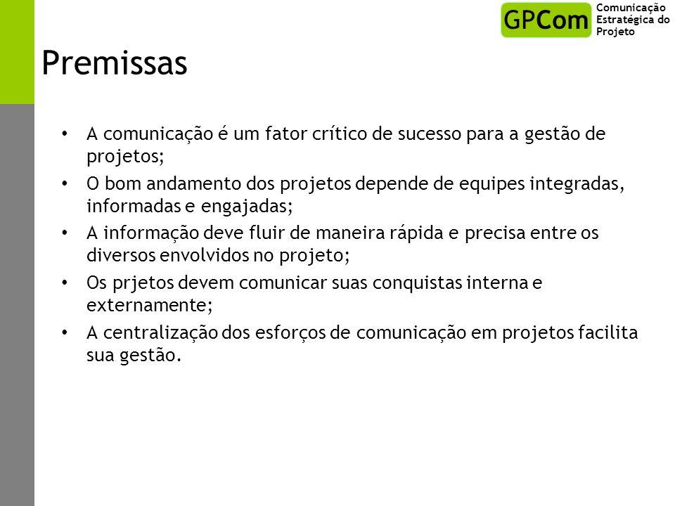 Visão sistêmica da comunicação PGQP – 2009/2010