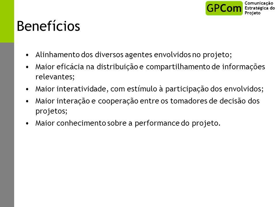 Modelo de Comunicação Matriz estratégica do planejamento de comunicação Objetivo de Comunicação Tipo de Informação Ferra- mentas Respons.