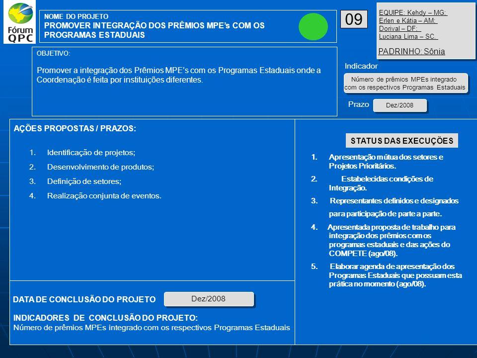 AÇÕES PROPOSTAS / PRAZOS: OBJETIVO: Promover a integração dos Prêmios MPEs com os Programas Estaduais onde a Coordenação é feita por instituições dife