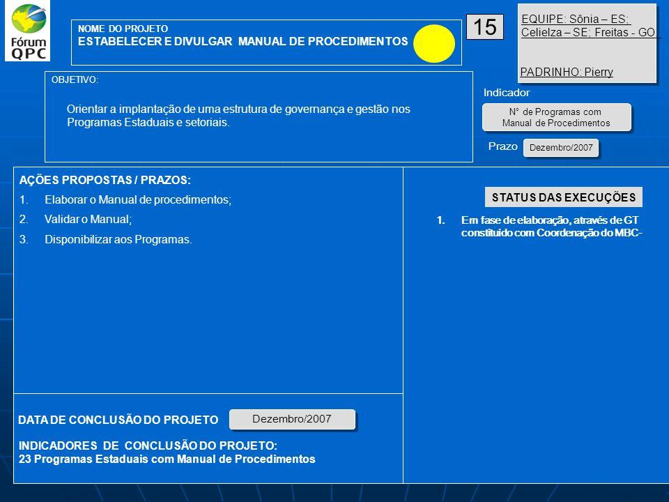 AÇÕES PROPOSTAS / PRAZOS: OBJETIVO: INDICADORES DE CONCLUSÃO DO PROJETO: 23 Programas Estaduais com Manual de Procedimentos STATUS DAS EXECUÇÕES DATA