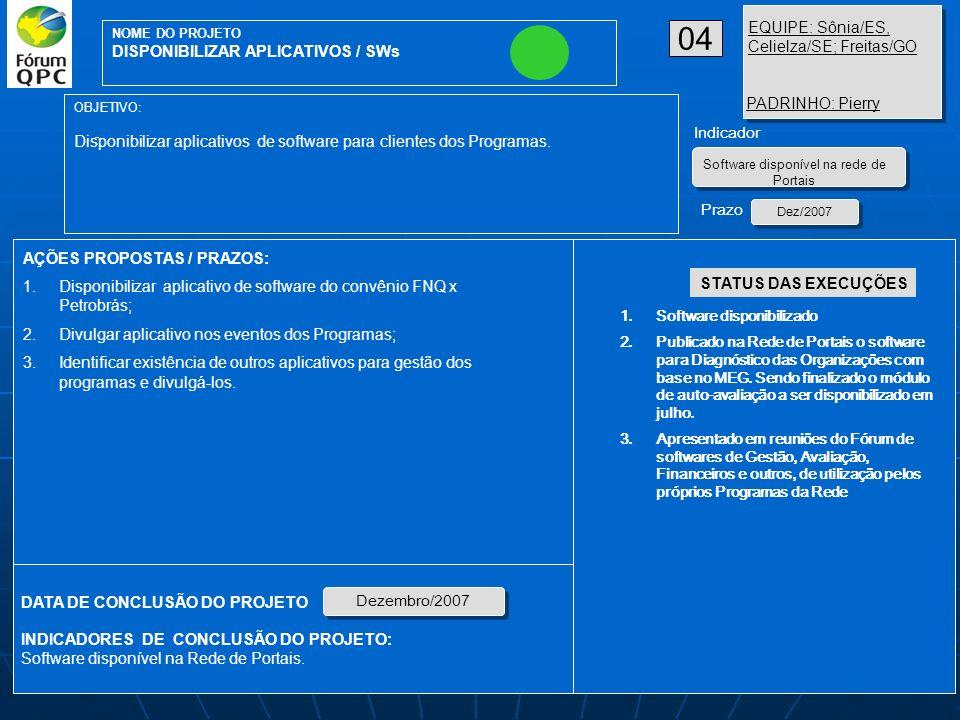 AÇÕES PROPOSTAS / PRAZOS: OBJETIVO: Disponibilizar aplicativos de software para clientes dos Programas. INDICADORES DE CONCLUSÃO DO PROJETO: Software