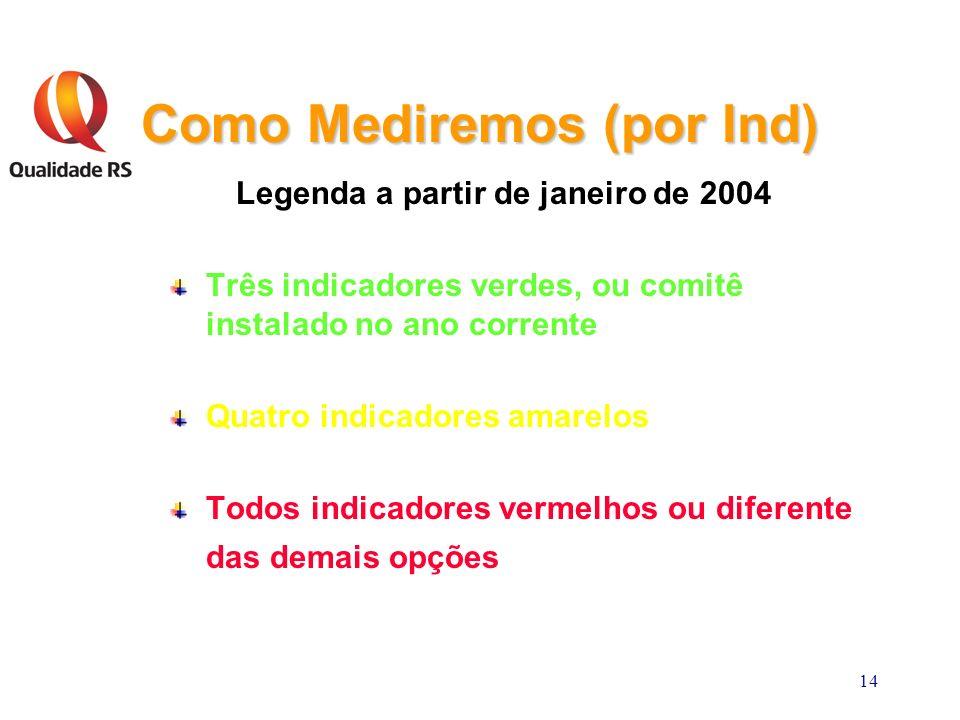 14 Como Mediremos (por Ind) Legenda a partir de janeiro de 2004 Três indicadores verdes, ou comitê instalado no ano corrente Quatro indicadores amarelos Todos indicadores vermelhos ou diferente das demais opções