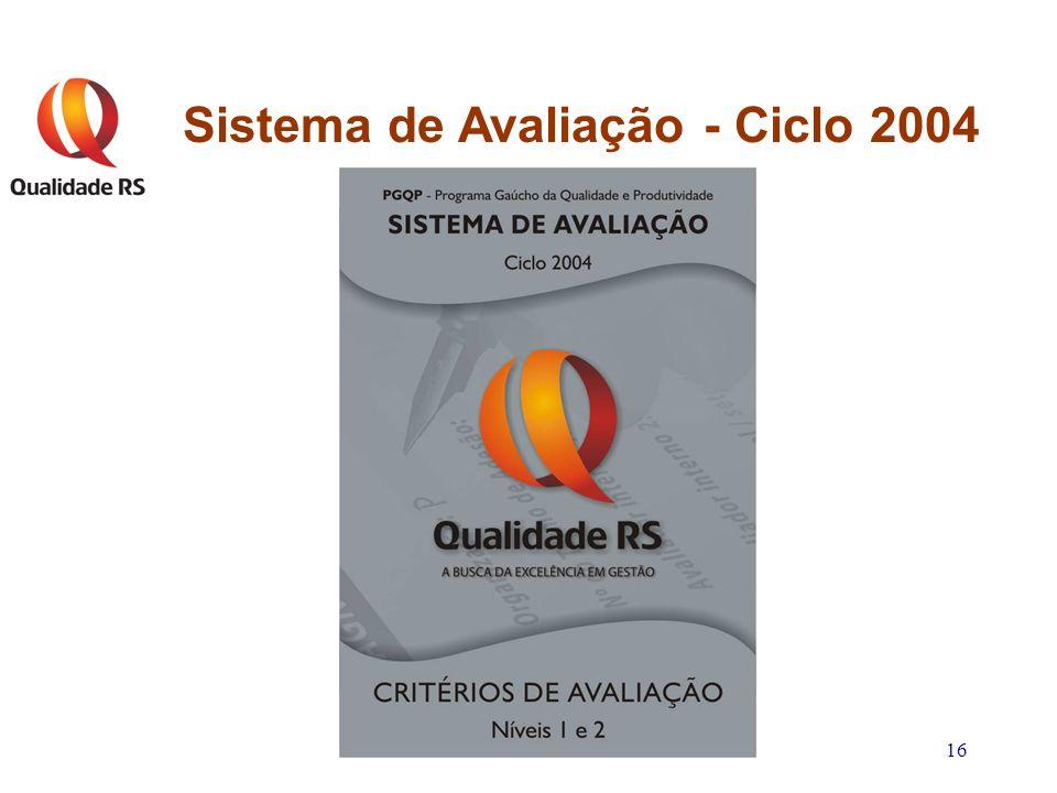 16 Sistema de Avaliação - Ciclo 2004