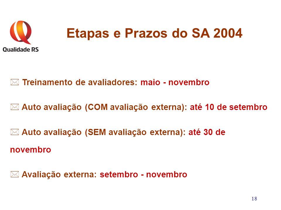 18 * Treinamento de avaliadores: maio - novembro * Auto avaliação (COM avaliação externa): até 10 de setembro * Auto avaliação (SEM avaliação externa): até 30 de novembro * Avaliação externa: setembro - novembro Etapas e Prazos do SA 2004